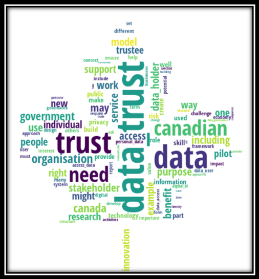 Imperatives for the Canadian Data Economy
