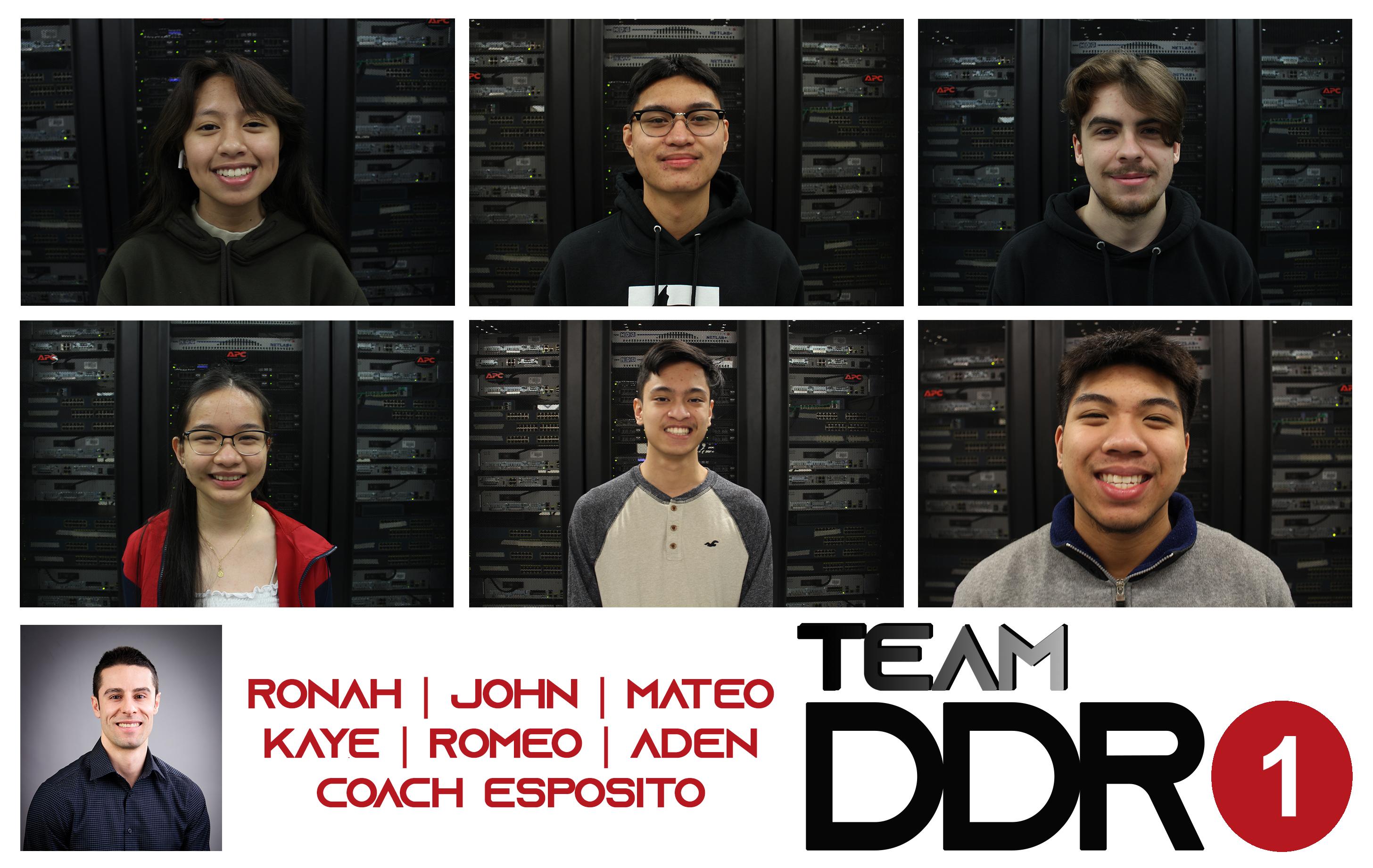 Meet the CyberTitans: Team DDR1